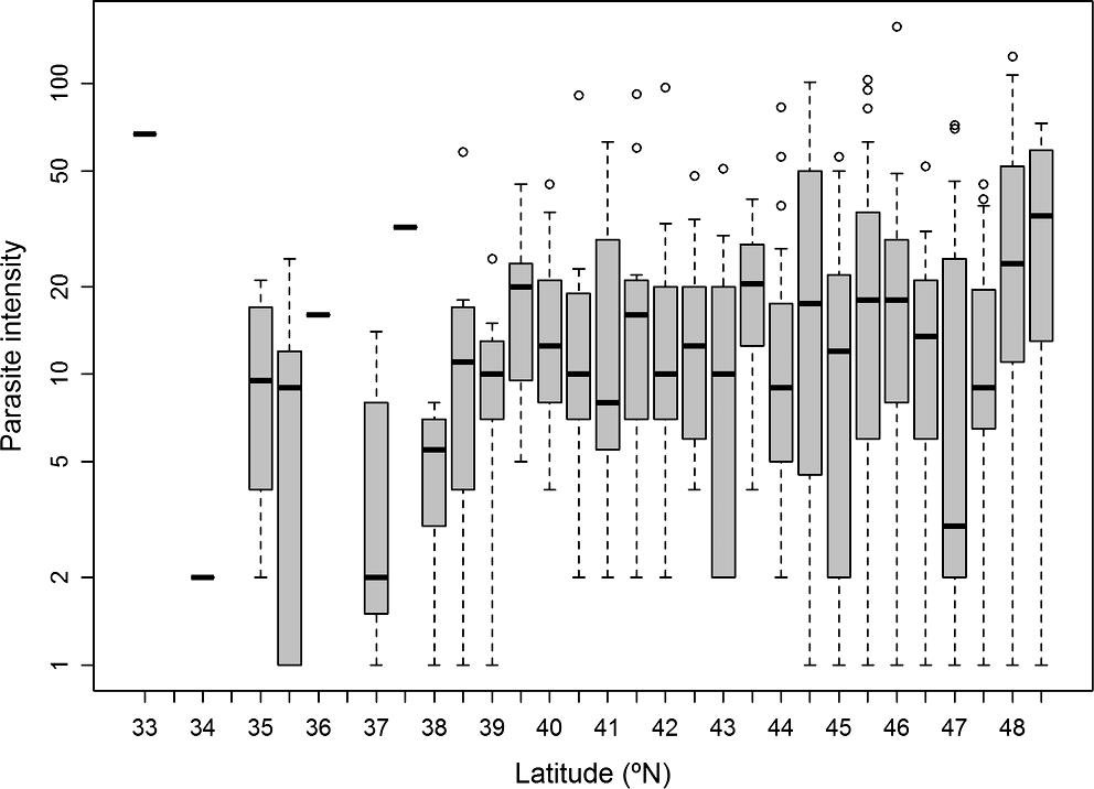 Recent Increase In Nybelinia Surmenicola Prevalence And