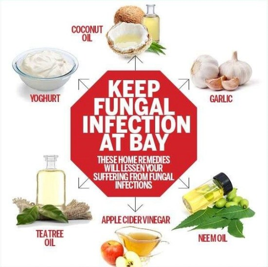 How To Treat Fungal Infection In Hindi Archives Biophytopharm
