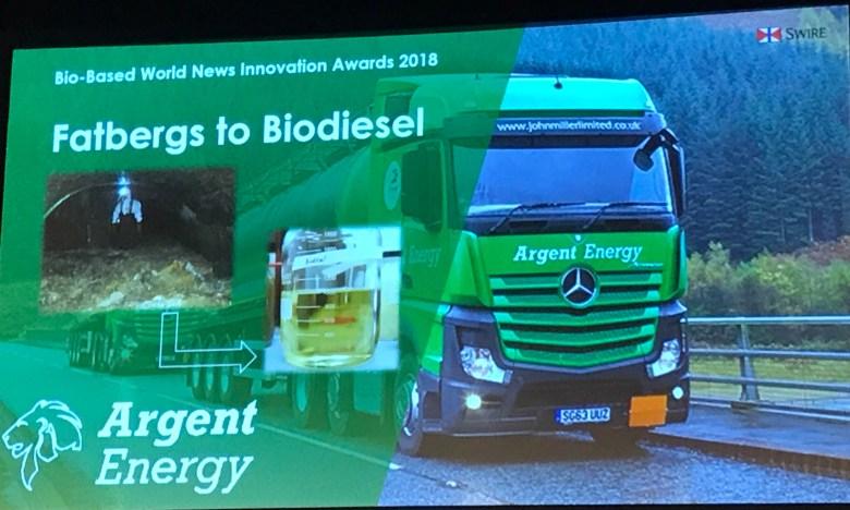 world bio markets awards 2018