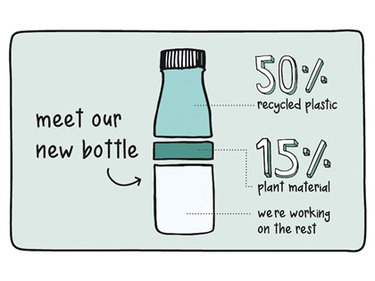innocent biodegradable bioplastics