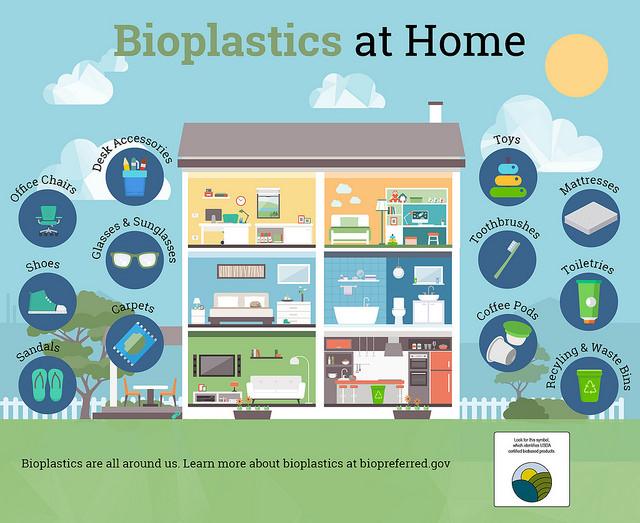USDA Promotes Bioplastics