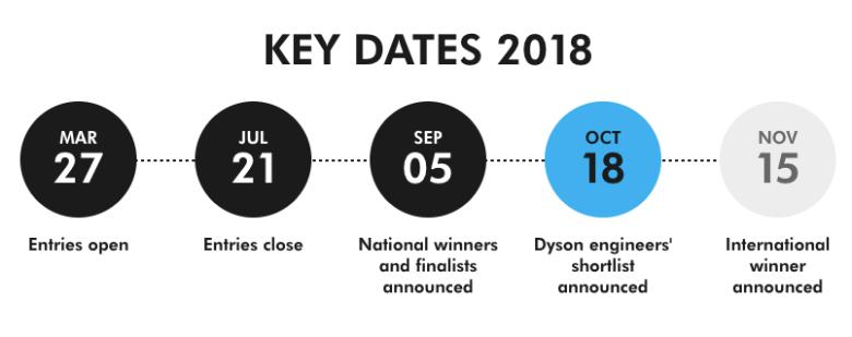 james dyson award timeline