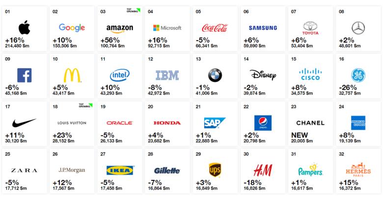 Bioplastics Brands
