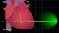 Сърце-кардиограма