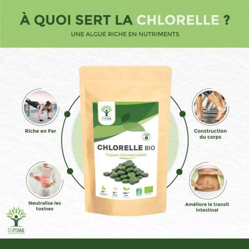 Bienfaits chlorelle bio