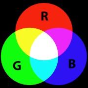 The additive colour principle