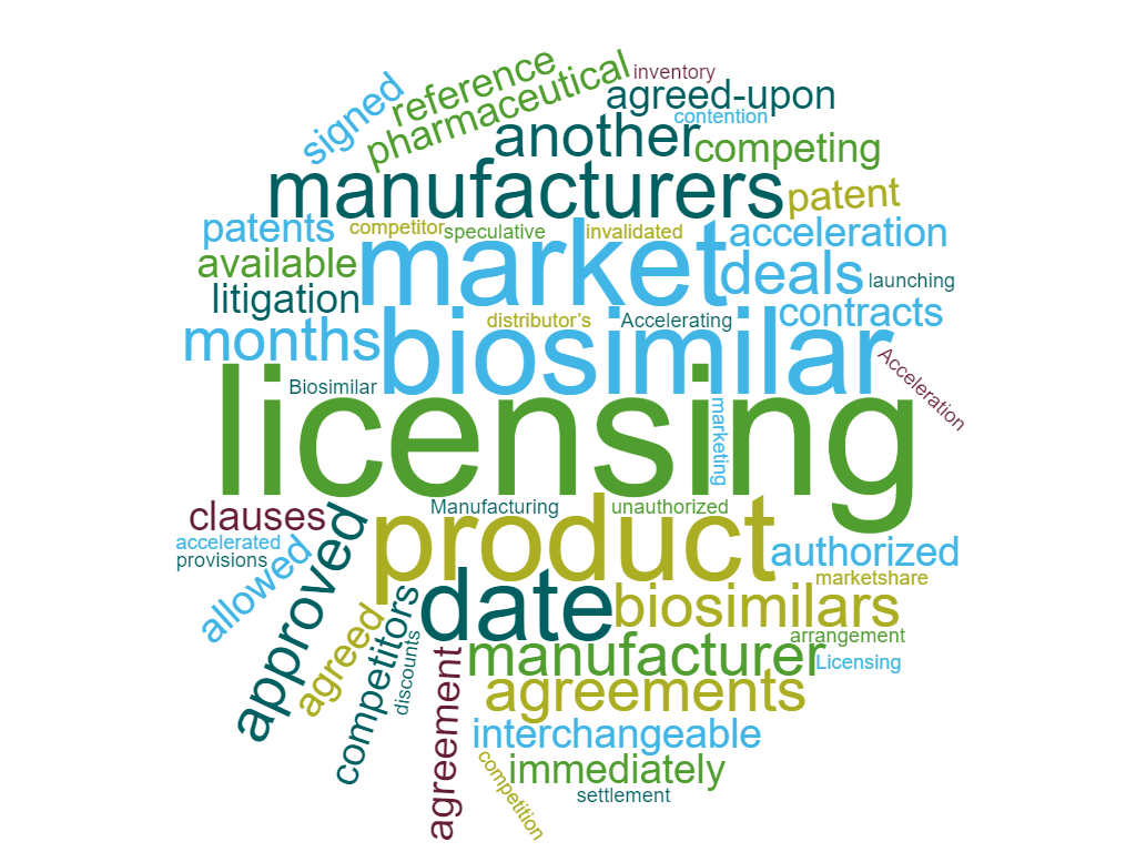 Biosimilar licensing deals