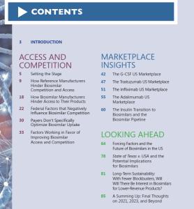 Biosimilar Market Report