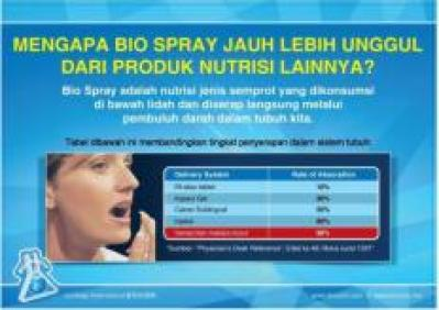 Keunggulan bio spray