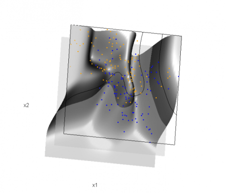 HTF-Figure-2.5