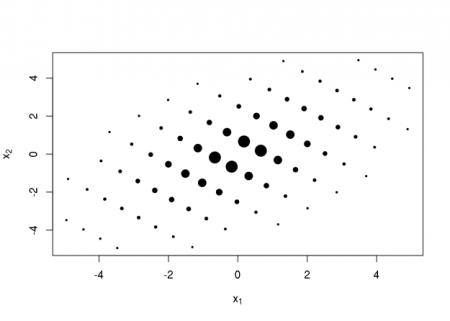 quadrature-points