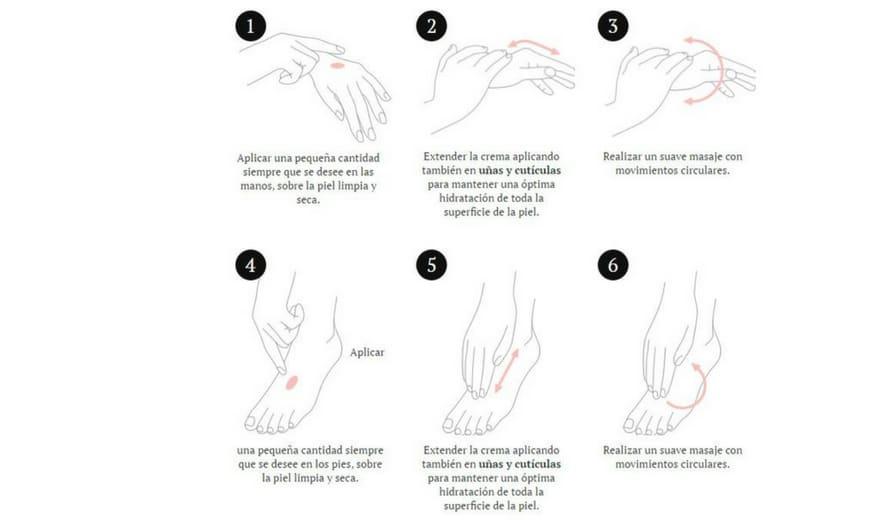 Cómo hidratar manos y pies
