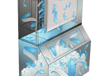 Ice Machine Cleaning Made Easy – Restaurant Saved Millions!