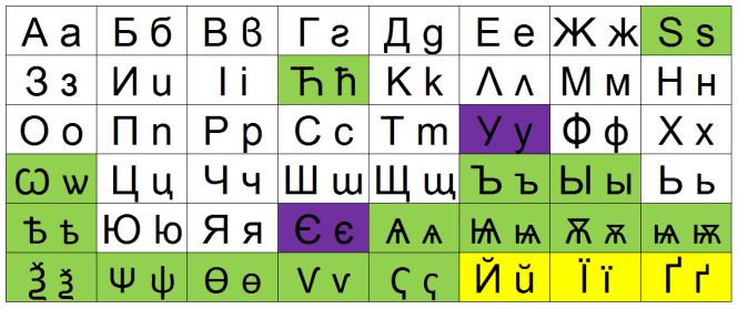 ukran