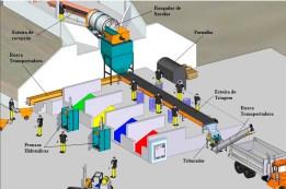 Usina de Reciclagem de Resíduos Domiciliares