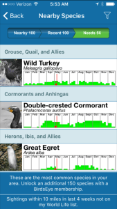 Amazing Bird Watching Apps