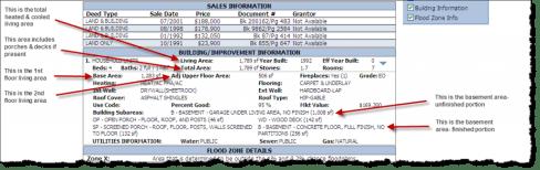 Sample Jefferson County Alabama Property Tax Report