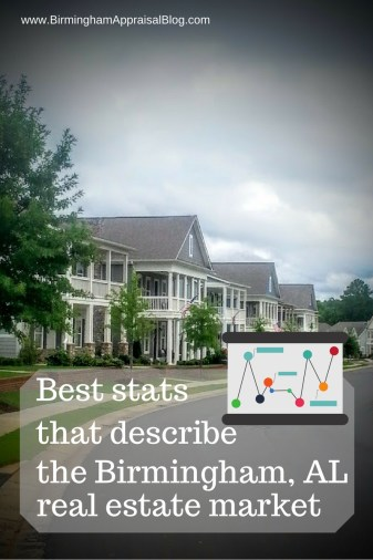 best stats that describe the Birmingham AL real estate market