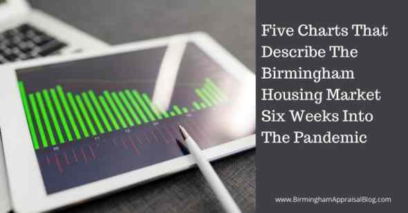Charts That Describe The Birmingham Housing Market Six Weeks Into The Pandemic