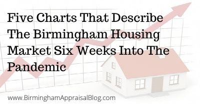 Five Charts That Describe The Birmingham Housing Market Six Weeks Into The Pandemic
