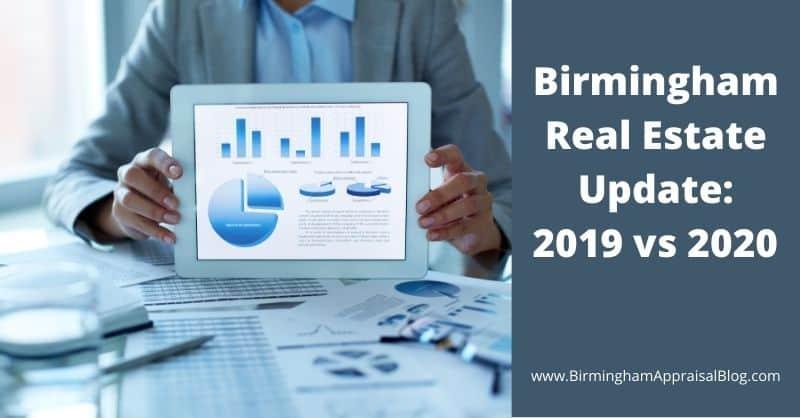 Birmingham Real Estate 2020 Update