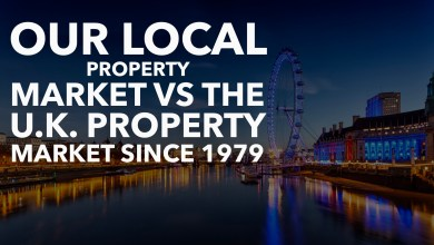 Photo of Birmingham Property Market  vs London Property Market