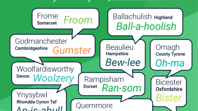 Photo of Top 10 Mispronounced UK Place Names