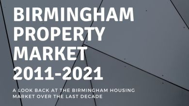 Photo of Birmingham Property Market: 2011-2021