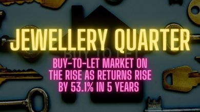 Photo of Jewellery Quarter Buy to Let Market on the Rise as Returns Rise by 53.1% in 5 Years