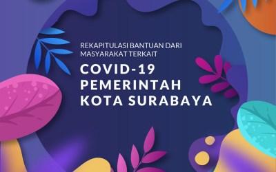 Keresahan Warga dalam Pelaksanaan PSBB Surabaya Raya