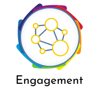Systems Thinking - The Family Well-Being Index and Engagement