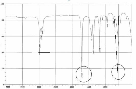 Serapan K[Cr(C2O4)2(H2O)2].2H2O