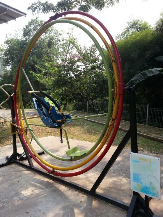 giroskop manusia
