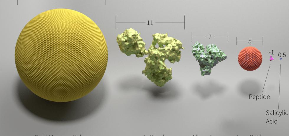 nano partikel emas