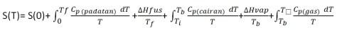 Hukum Kedua Temodinamika : Konsep Konsep