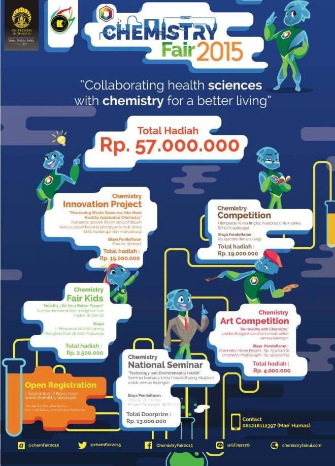 Chemistry Fair UI 2015