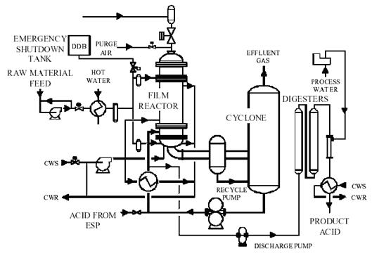 https://i2.wp.com/bisakimia.com/wp-content/uploads/2016/05/d4945-reaktor.png?w=1540&ssl=1