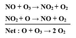 NOX Cycle