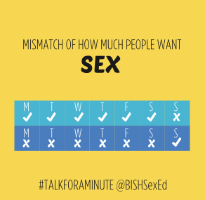 talkforaminute BISH mismatch of how much people want sex