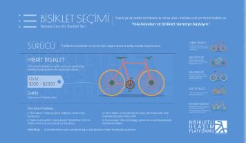 bup-bisiklet_secimi-hibrit