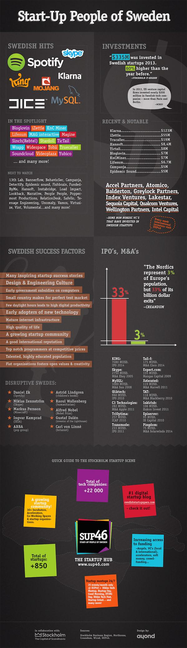 SUP46-infografik-web