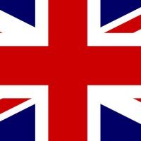 What does 'Britain' mean?