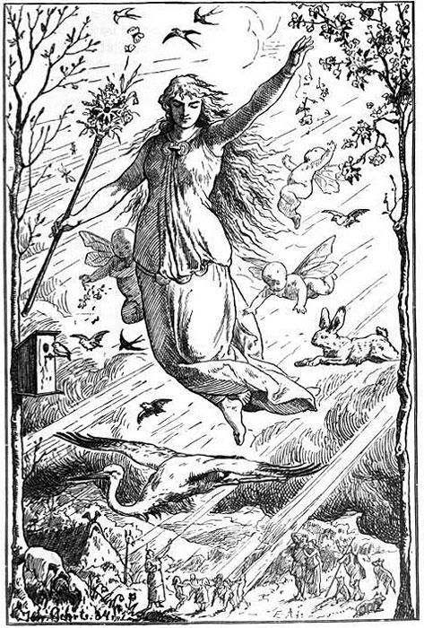 Ostara, Eostre, Easter origins