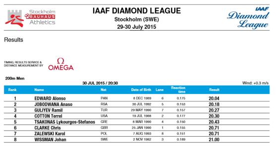 (Imagen cortesía de la IAAF Diamond League)