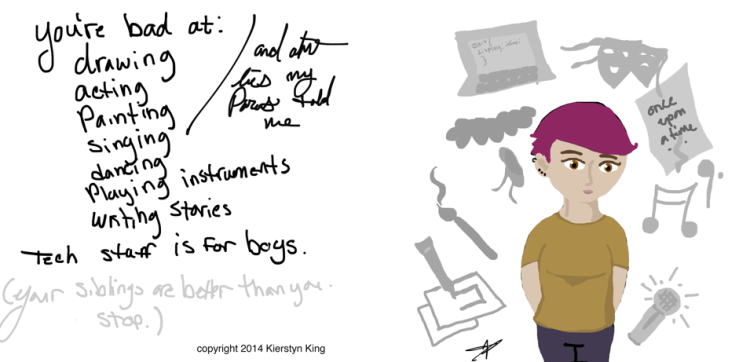an (attempt with limited color options at) olive skinned woman with short magenta hair and 4 ear piercings wearing a yellow shirt and jeans. Behind her are greyed out symbols of hobbies: a laptop, a tutu and ballet slipper, acting masks, musical notes, microphone, paint brush and pencil. The text reads: You're bad at: drawing, acting, painting, singing, dancing, playing musical instruments, writing stories. Tech stuff is for boys (your siblings are better than you. stop)/ and other lies my parents told me.