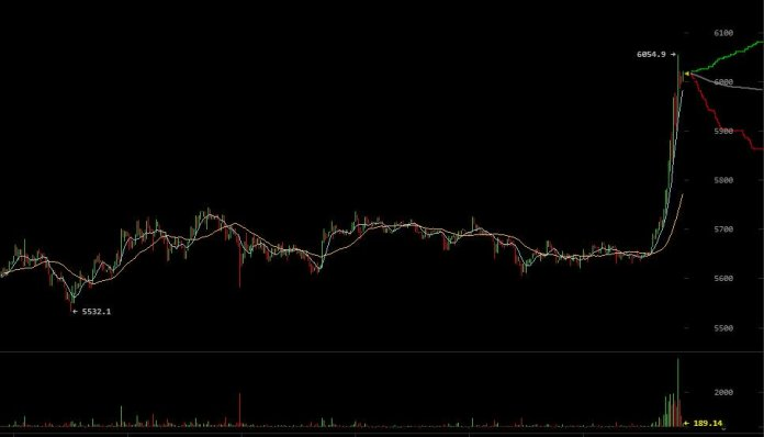 bitcoin-price-6000-record.jpg