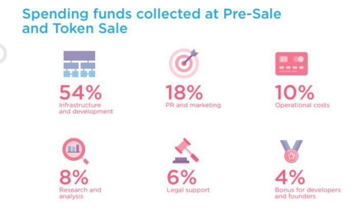 spending fund.JPG