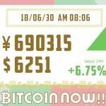 【18/06/30】ビットコインの価格、上がる?下がる?テクニカルチャート分析で価格予想!