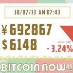 【18/07/13】ビットコインの価格、上がる?下がる?テクニカルチャート分析で価格予想!
