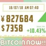 【18/07/18】ビットコインの価格、上がる?下がる?テクニカルチャート分析で価格予想!